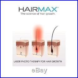HairMax Laserband 41 Hair Regrowth Laser Device